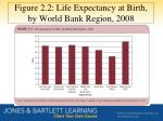 figure 2 2 life expectancy at birth by world bank region 2008