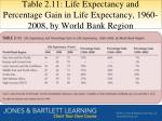 table 2 11 life expectancy and percentage gain in life expectancy 1960 2008 by world bank region