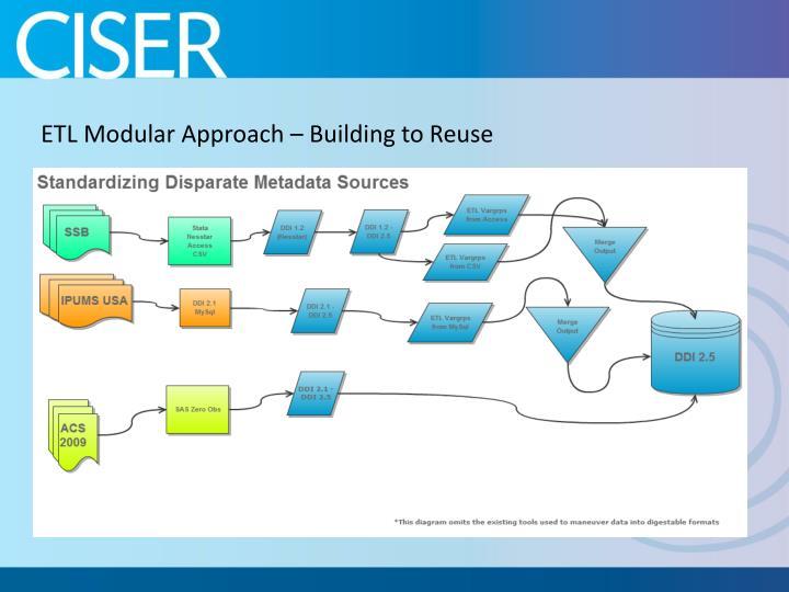 ETL Modular Approach – Building to Reuse