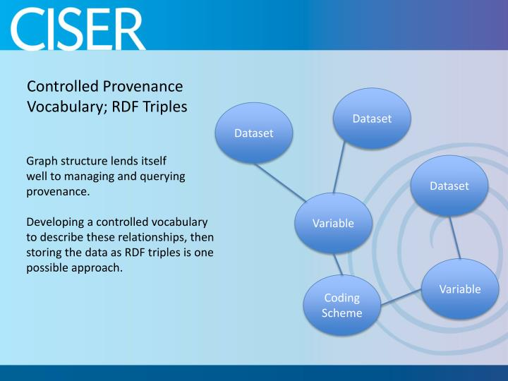 Controlled Provenance