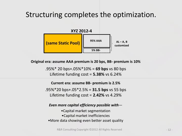 Structuring completes the optimization.