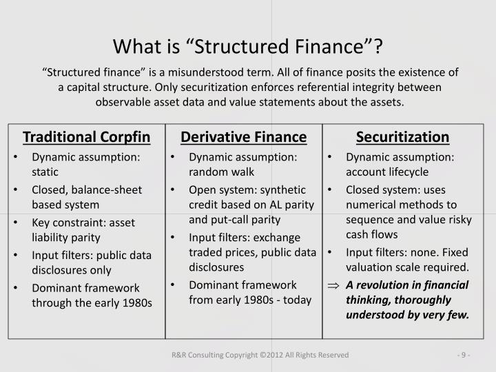 """What is """"Structured Finance""""?"""