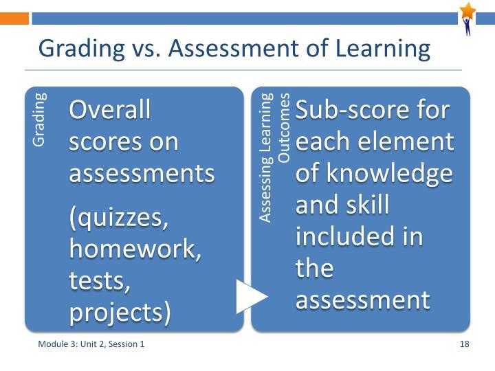Grading vs. Assessment of Learning