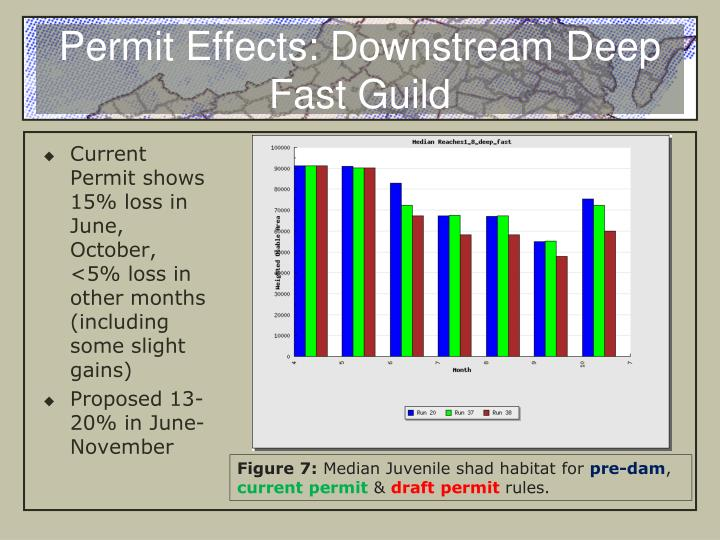 Permit Effects: Downstream Deep Fast Guild