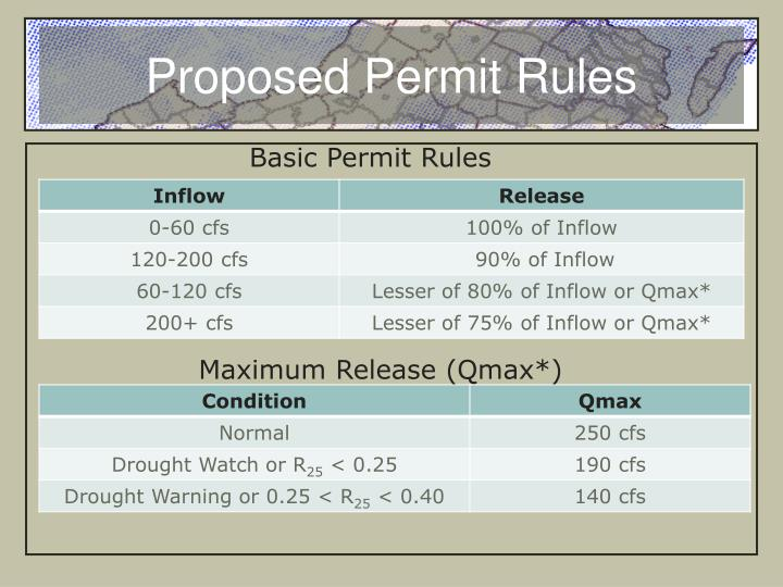 Proposed Permit Rules