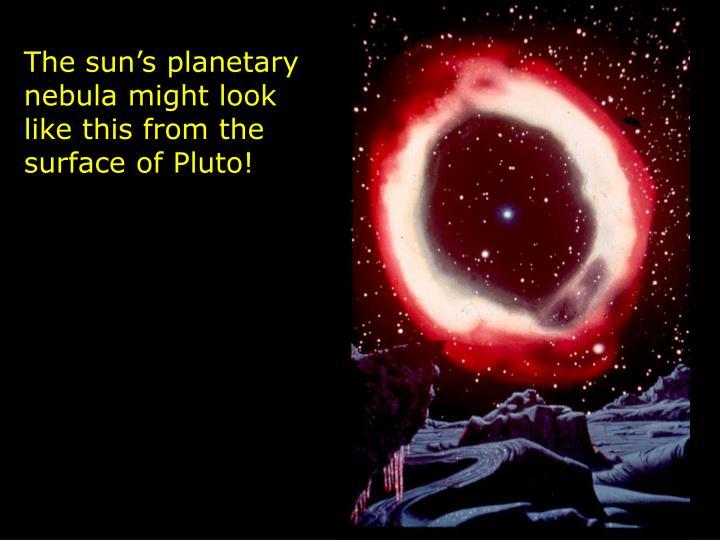 The sun's planetary