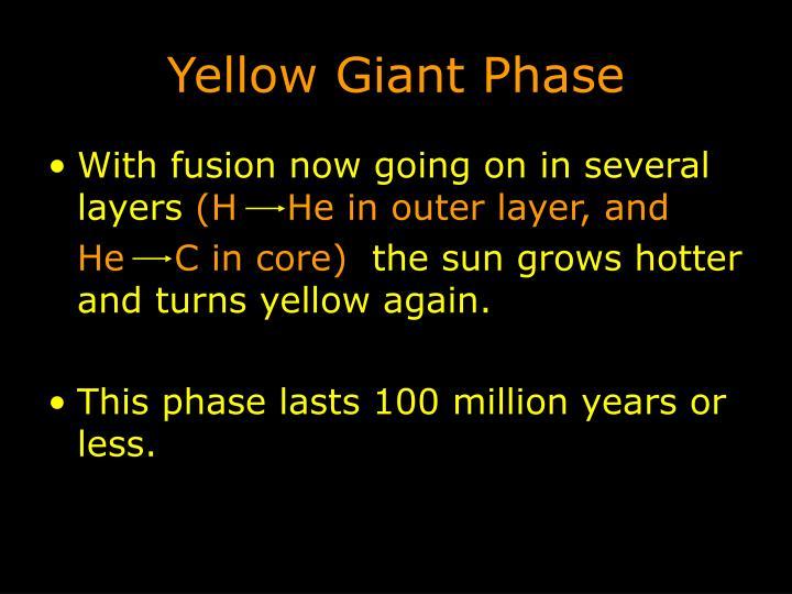 Yellow Giant Phase