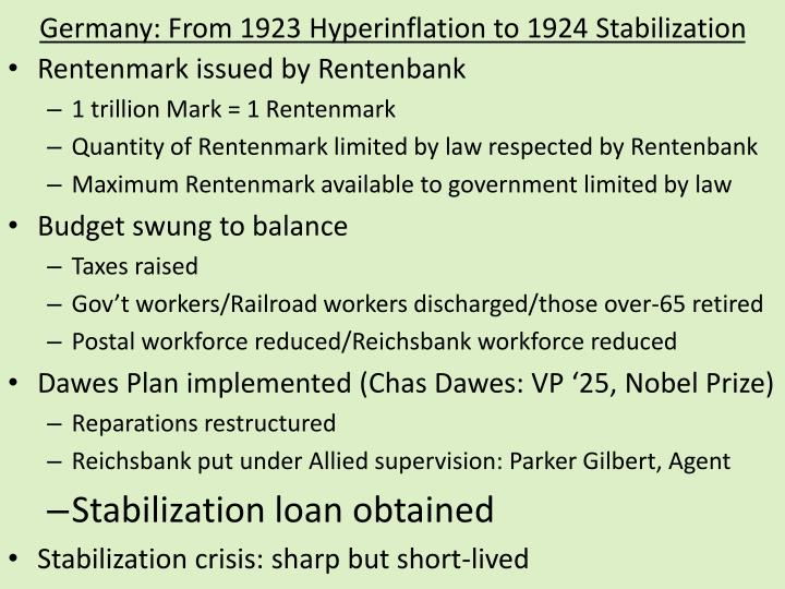 Germany: From 1923 Hyperinflation to 1924 Stabilization