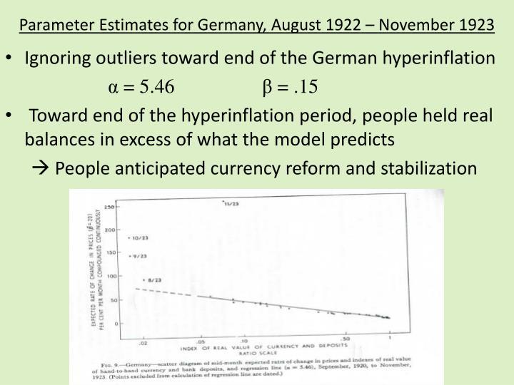 Parameter Estimates for Germany, August 1922 – November 1923