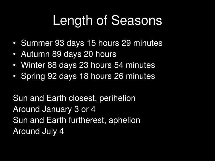 Length of Seasons