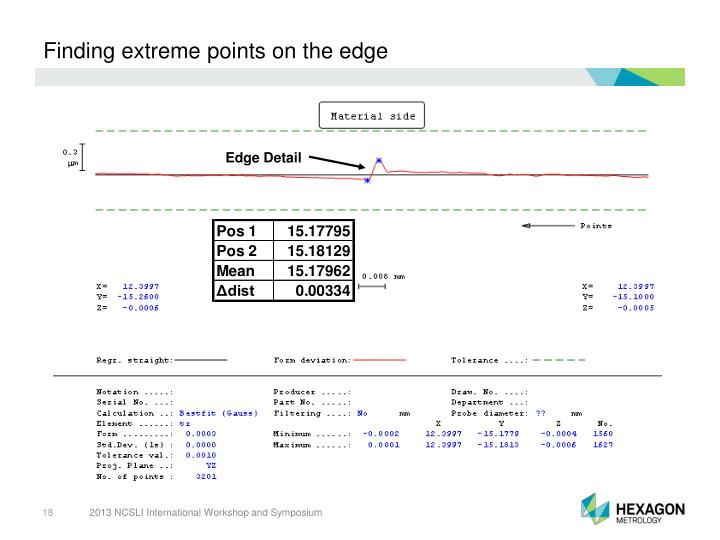 Finding extreme points on the edge