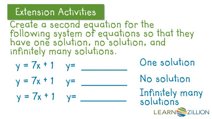 Create a second equation for the following system of equations so that they have one solution, no solution, and infinitely many solutions.