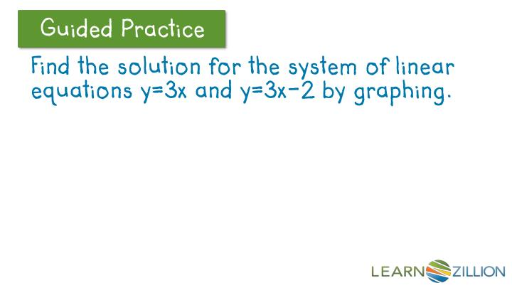 Find the solution for the system of linear equations y=3x and y=3x-2 by graphing.