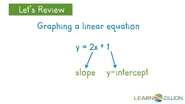 Graphing a linear equation