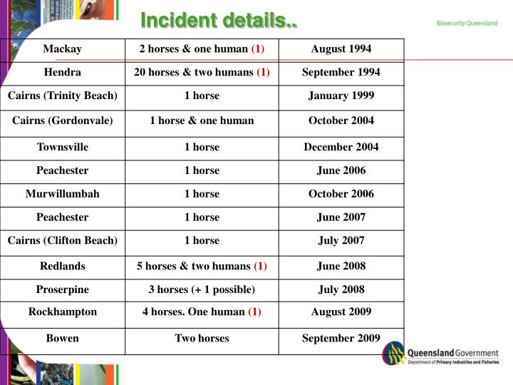 Incident details..
