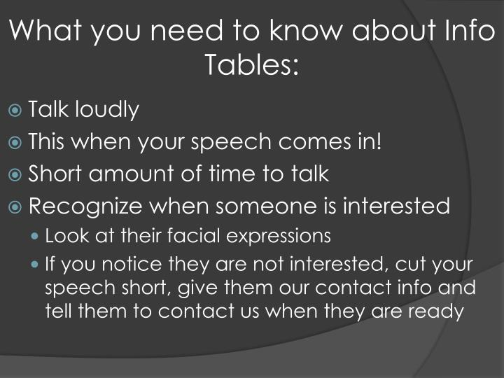 What you need to know about Info Tables: