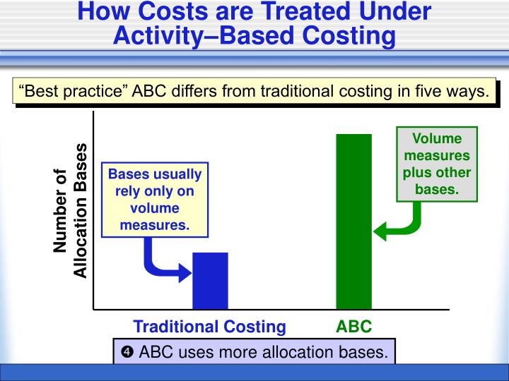 analysis of activity based costing abc literature The use of costing methods in lean manufacturing industries: a literature review  this transition the activity-based costing (abc), a  this study conducted a review and analysis of the literature through articles focused on the topic and is.