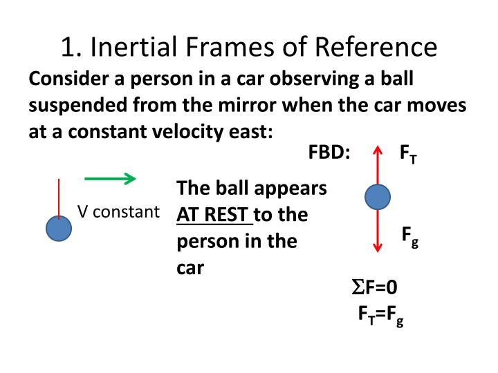 PPT - Inertial and Non-Inertial Frames of Reference PowerPoint ...