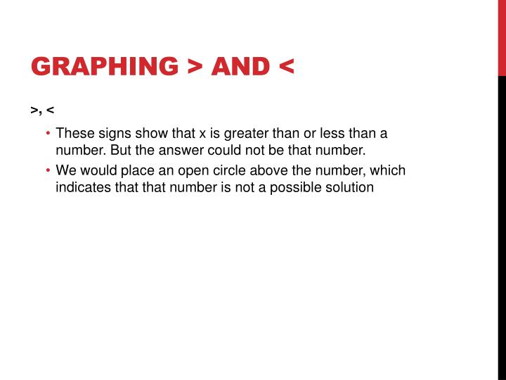 Graphing > and <
