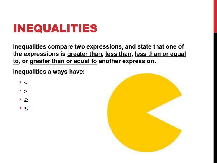 Inequalities1