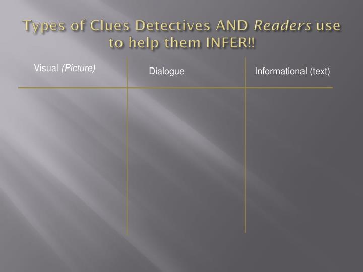 Types of Clues Detectives AND