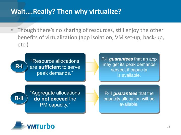 Wait….Really? Then why virtualize?