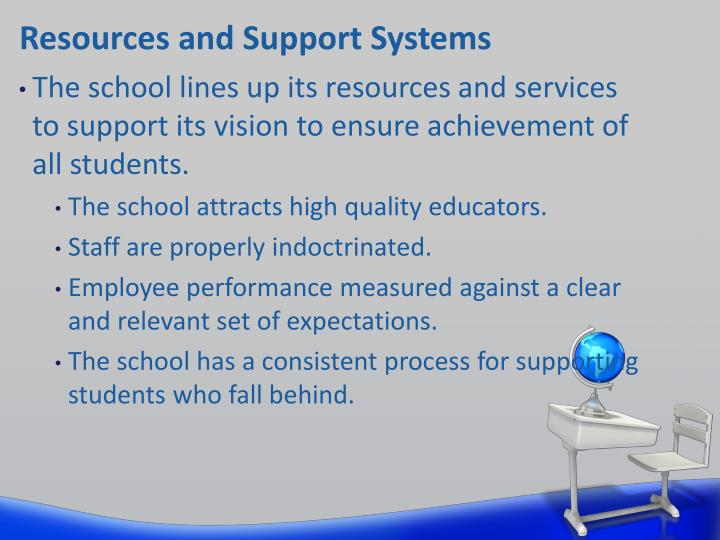 Resources and Support Systems