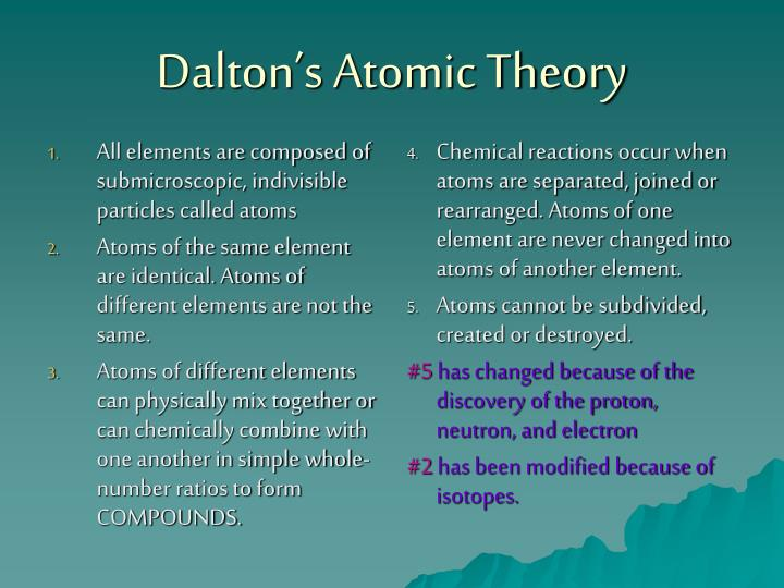 which concept in daltons atomic theory has been modified