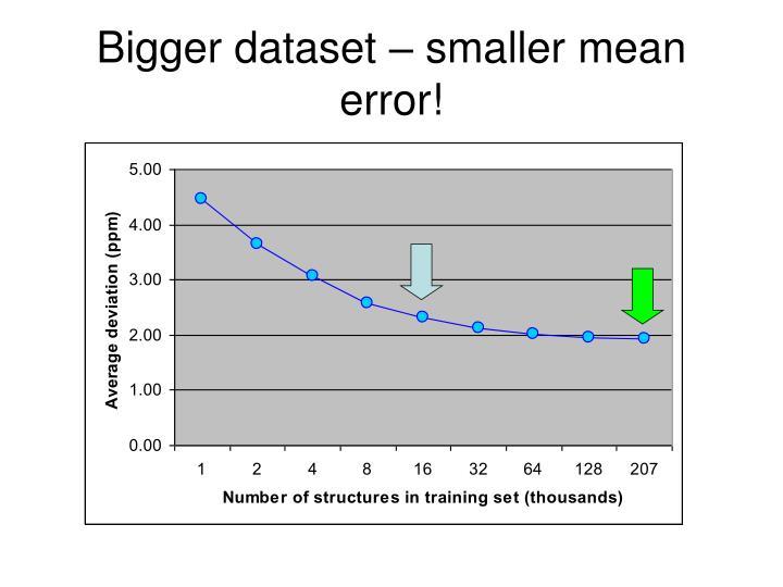 Bigger dataset – smaller mean error!