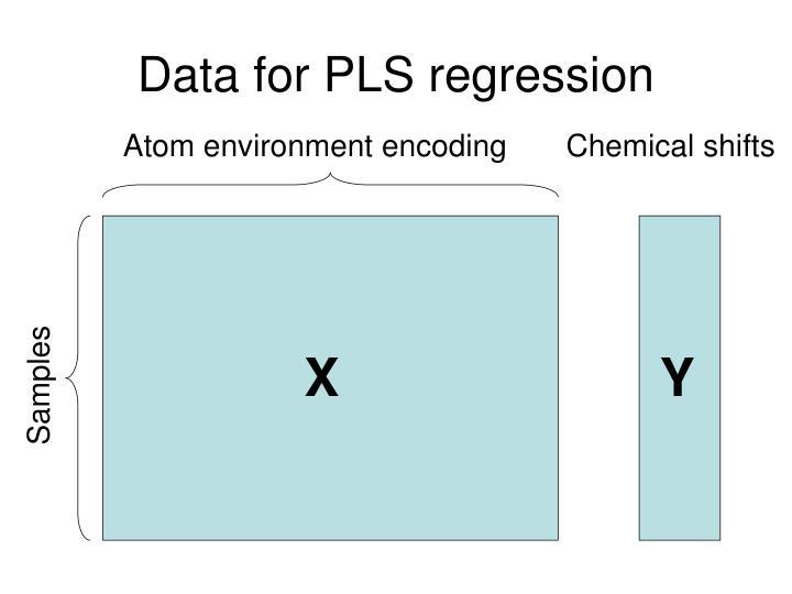 Data for PLS regression