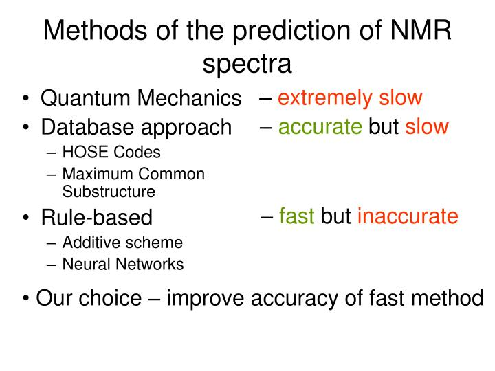 Methods of the prediction of