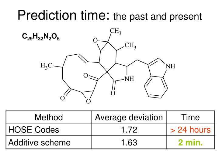 Prediction time:
