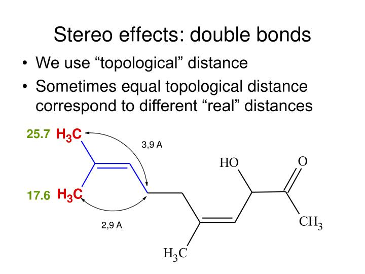 Stereo effects