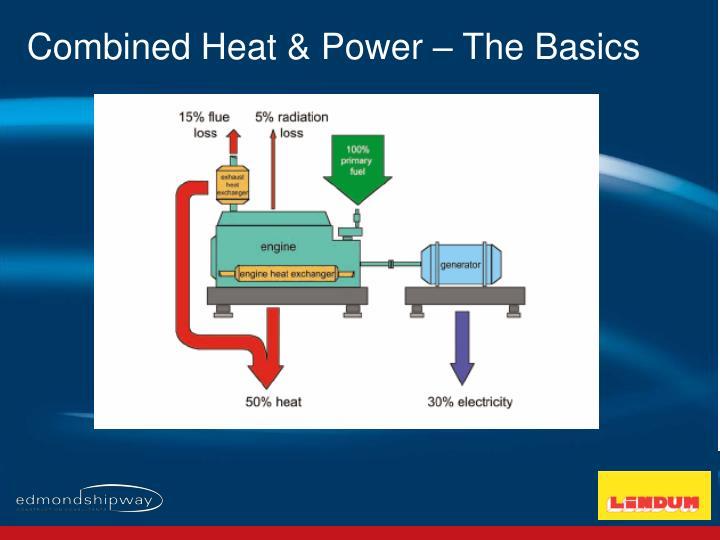 Combined Heat & Power – The Basics