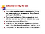 indicators used by the ecb