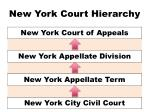 new york court hierarchy2