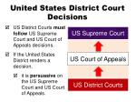 united states district court decisions