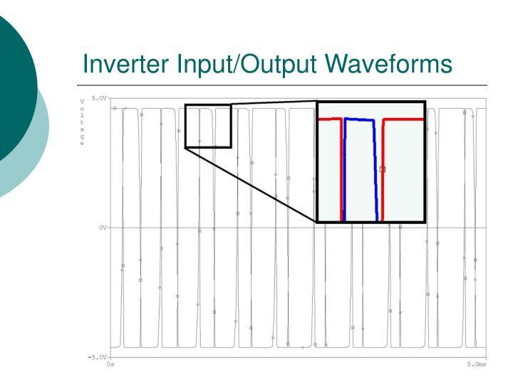 Inverter Input/Output Waveforms
