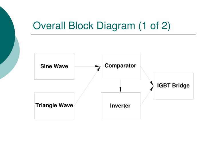 Overall Block Diagram (1 of 2)