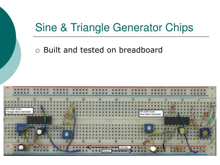 Sine & Triangle Generator Chips