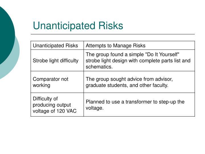 Unanticipated Risks
