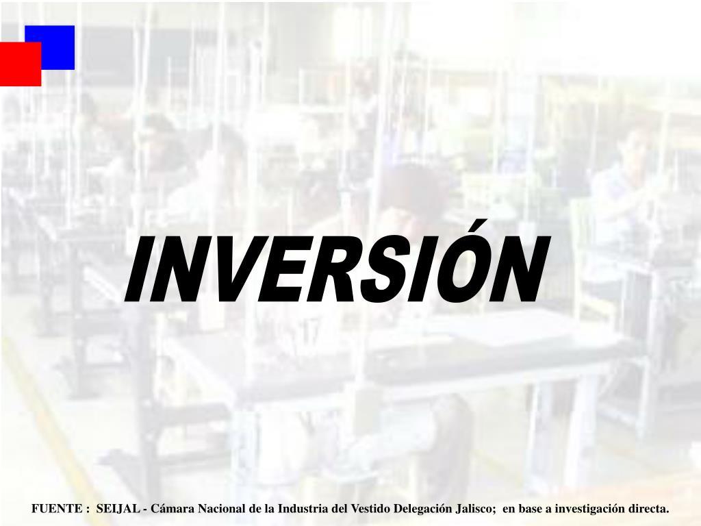 Ppt Industria Del Vestido Powerpoint Presentation Free