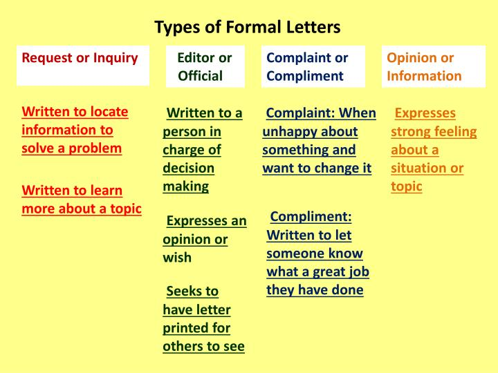 types of formal letters