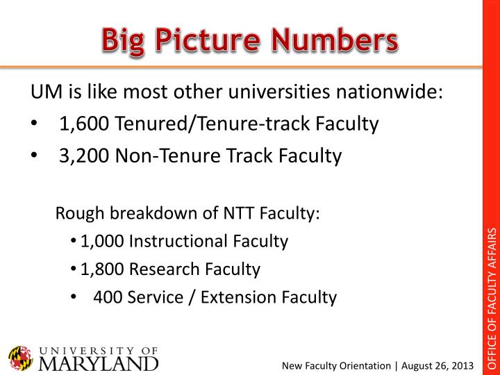 Big picture numbers