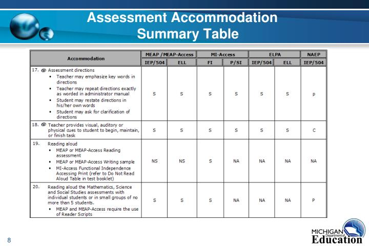 Assessment Accommodation