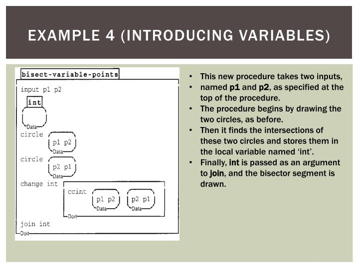 Example 4 (introducing variables)