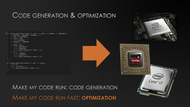 Code generation & optimization