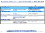 ibm software one solutions lead with products rtes for bps 3 of 3