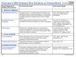 overview of ibm software one solutions on partnerworld 3 of 4