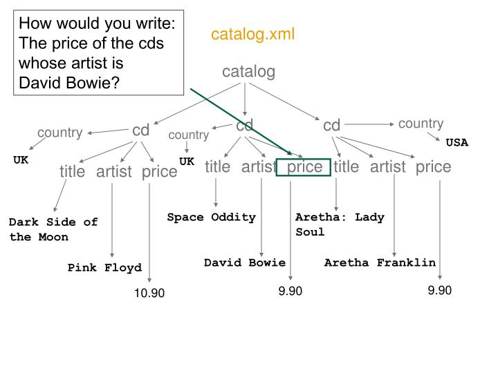 How would you write:
